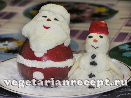 Украшение новогоднего стола - Дед Мороз и Снеговик